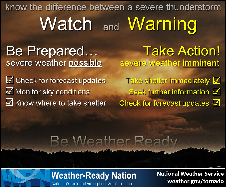 Watch Warning Difference WRN