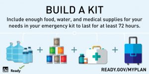 Build a kit. Include enough food, water and medical supplies for your needs in your emergency kit to last for at least 72 hours. Ready.gov/myplan. Brought to you by the Ad Council and Ready.